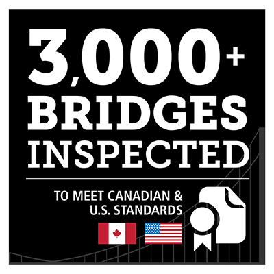 3000 railway bridges inspected in the US and Canada